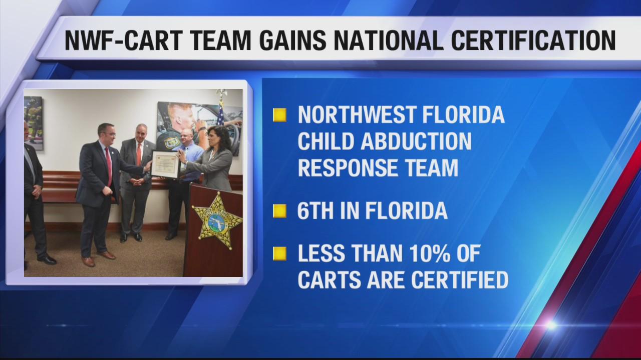 NWFL Team Certification_1529374918537.jpg.jpg