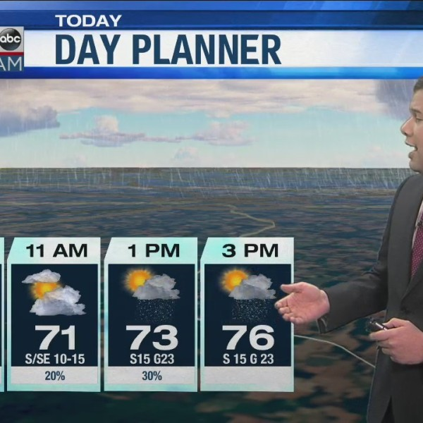 WDHN Storm Team: Rains expected for New Year's Eve